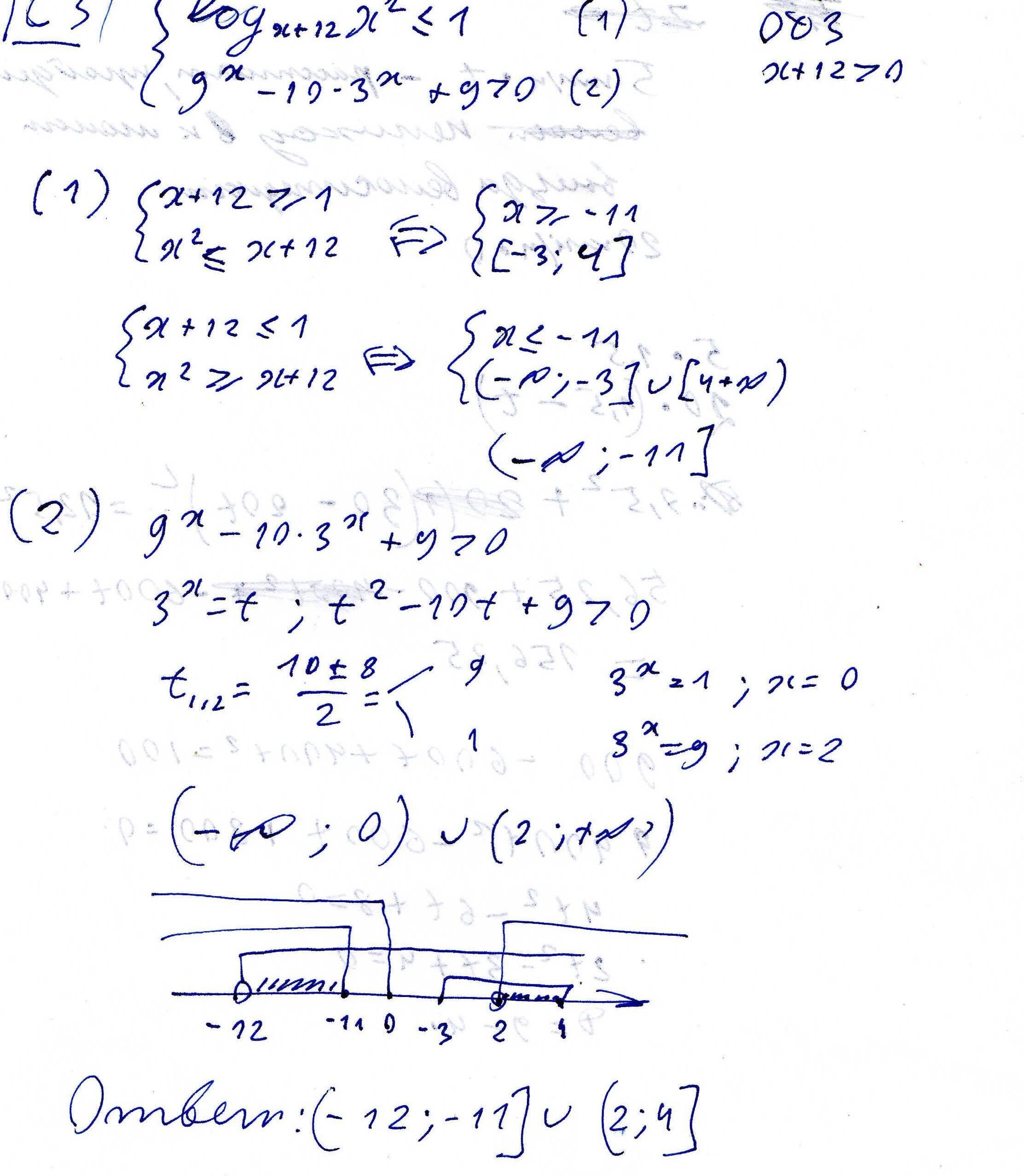 Решение задач с системой неравенств числовые выражения решение задач 2 класс презентация