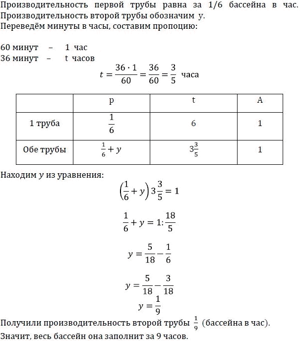 Задачи о бассейне решение алгоритм решения задач на растворы и сплавы