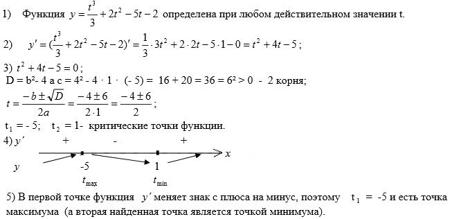 Решение задачу с функцией и точкой решение задач через выход реакции
