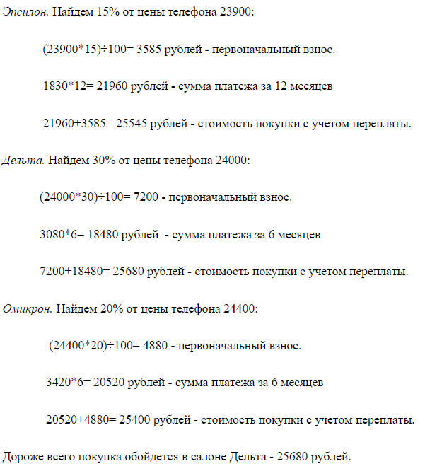 Кредиты в салонах сотовой связи