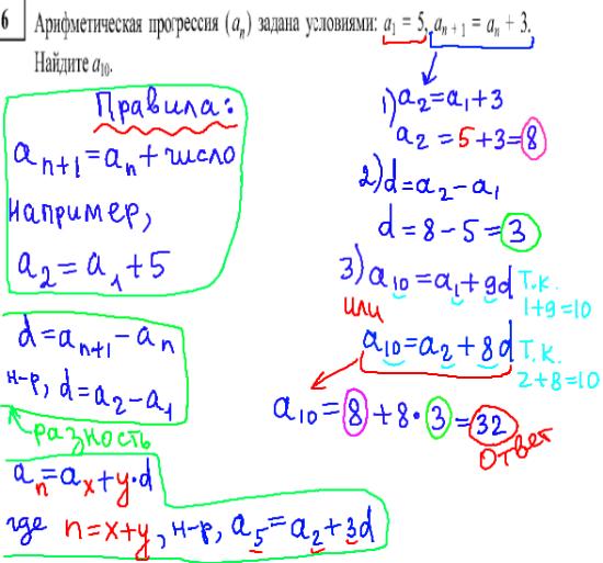 арифметическая прогрессия примеры решения