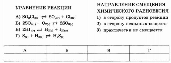 Задачи с решениями по химическому равновесию решение задач для 3 класса ответы