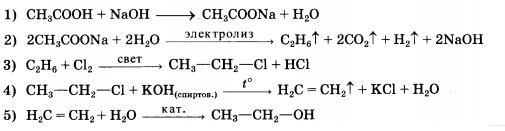 Написать уравнение электролиза naoh