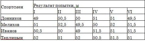 кредит наличными без справок о доходах по паспорту москва