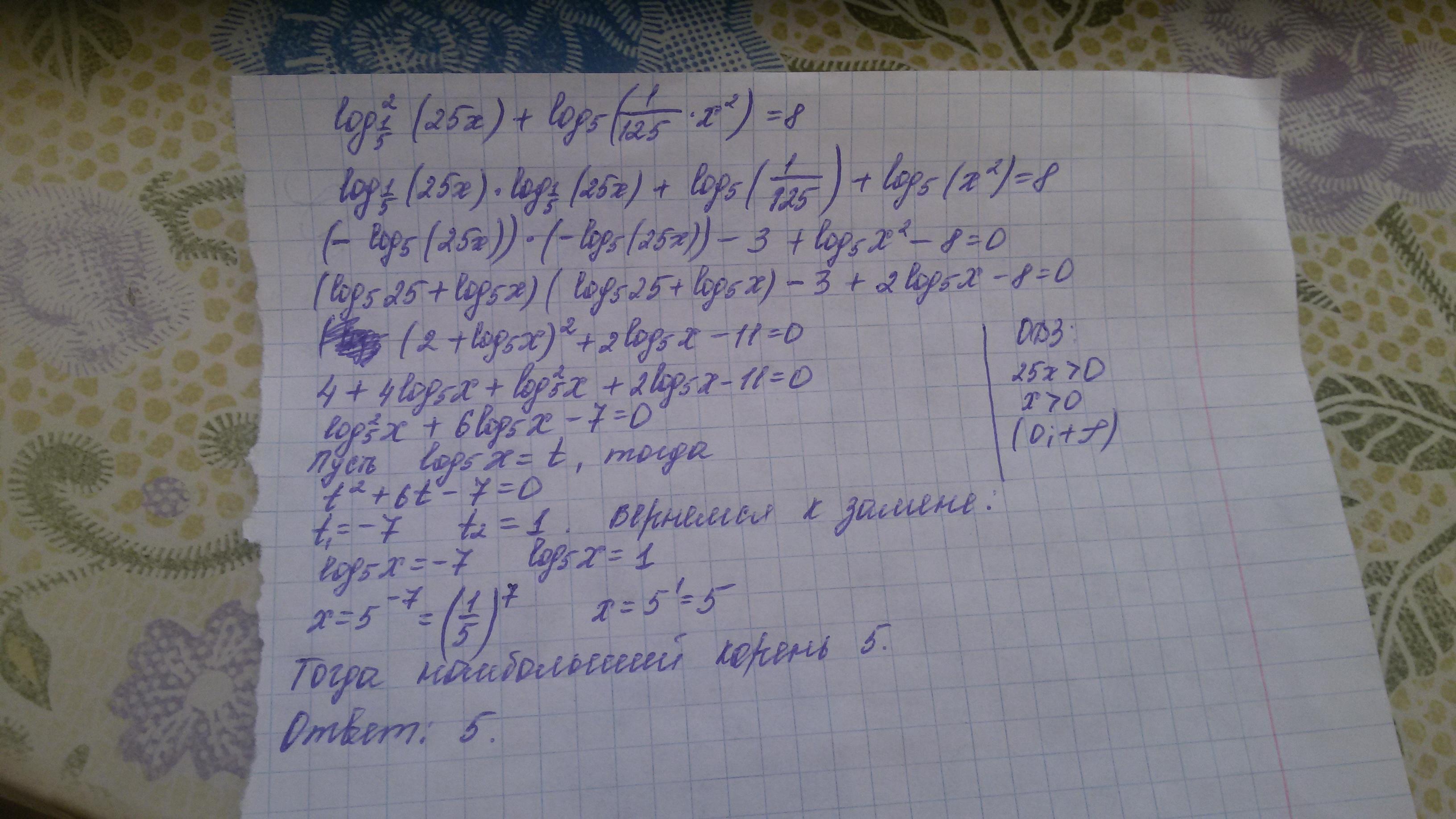 Как найти модуль вектора по координатам точки