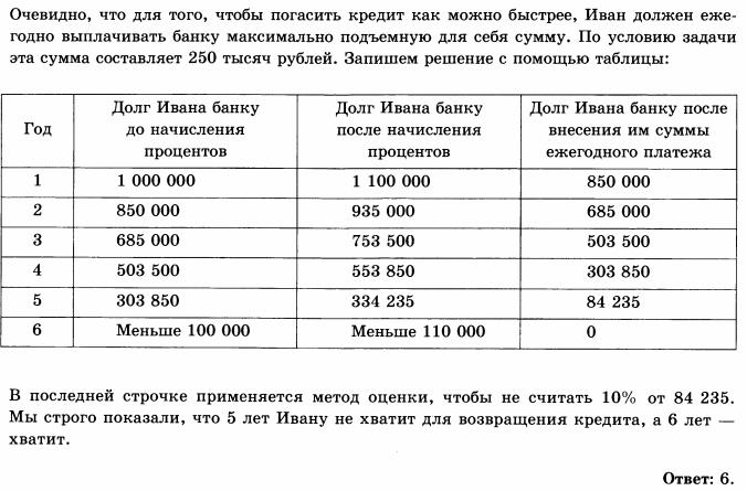 Взять кредит 10 млн рублей