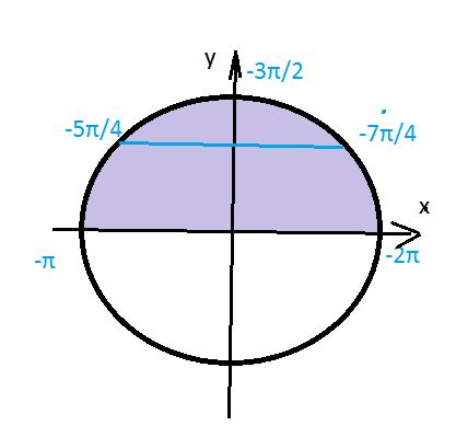 а) Решите уравнение 2cos^3x=sin(5Pi/2-x) б) Найдите все ...