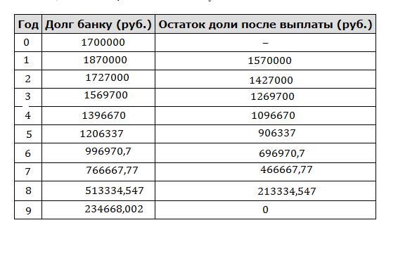 евразийский банк кредит наличными