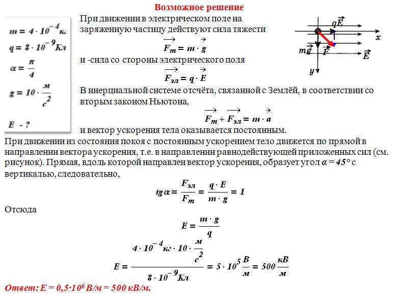 Решение задачи в однородном поле задачи по издержкам с решением