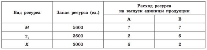 в июле 2020 года планируется взять кредит в банке на 5 лет в размере s 20