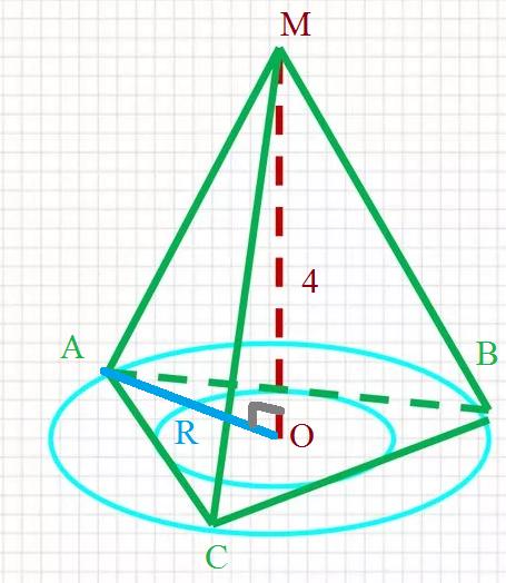 Решение задач точка м находится на расстоянии решение задачи удвоение куба