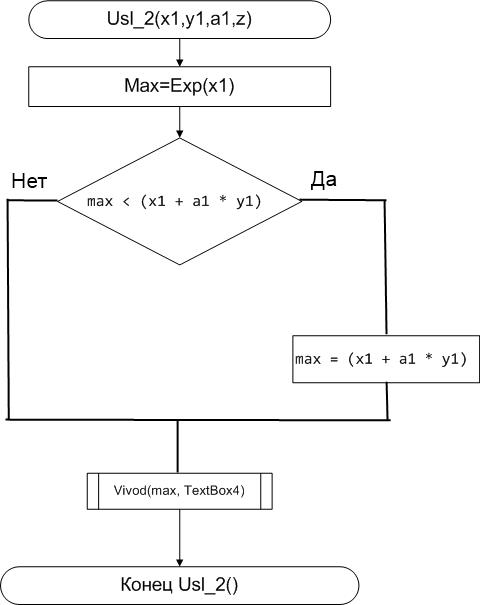 Блок схема (usl_2)